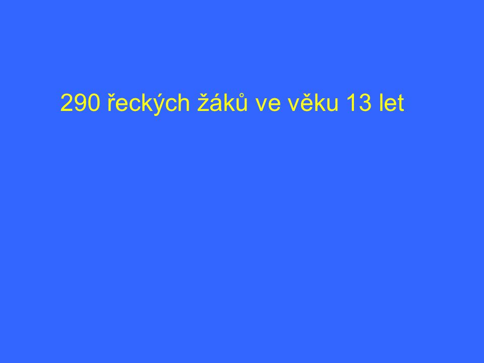 290 řeckých žáků ve věku 13 let