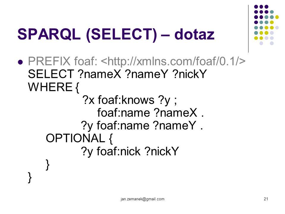 SPARQL (SELECT) – dotaz