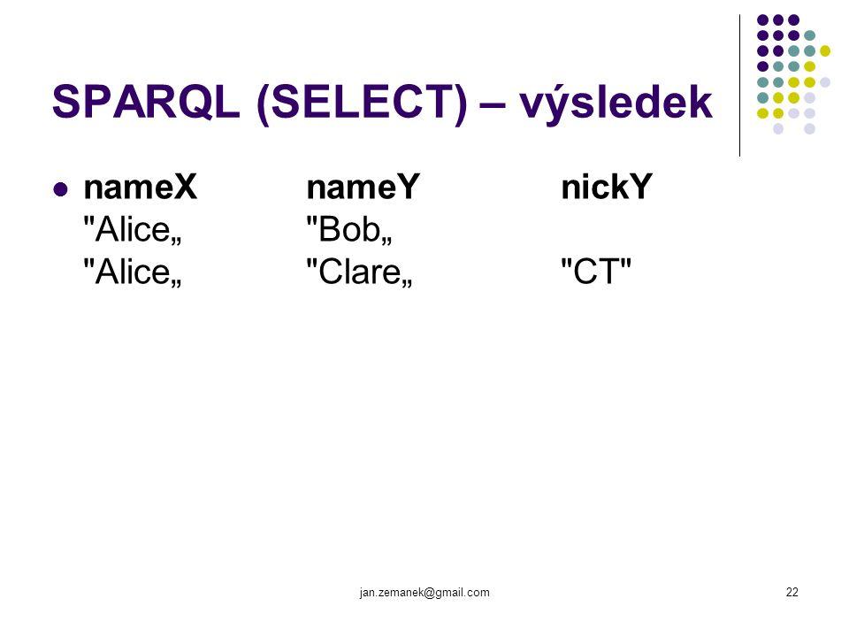 SPARQL (SELECT) – výsledek