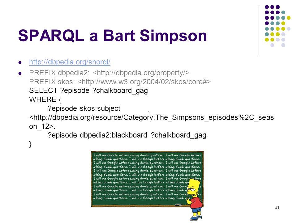 SPARQL a Bart Simpson http://dbpedia.org/snorql/