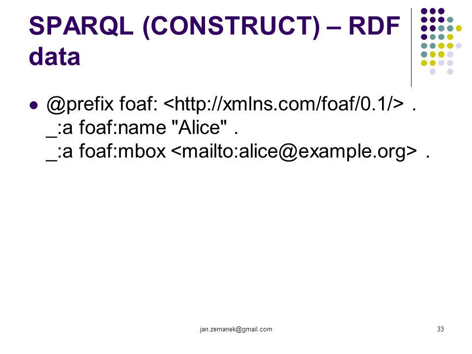 SPARQL (CONSTRUCT) – RDF data