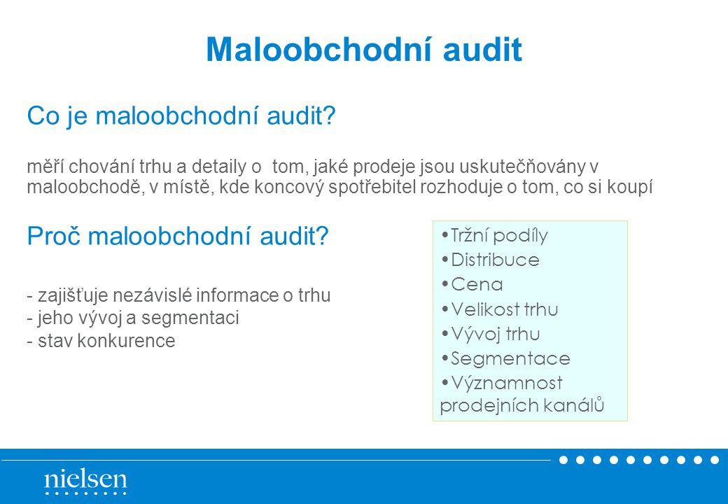 Maloobchodní audit Co je maloobchodní audit Proč maloobchodní audit