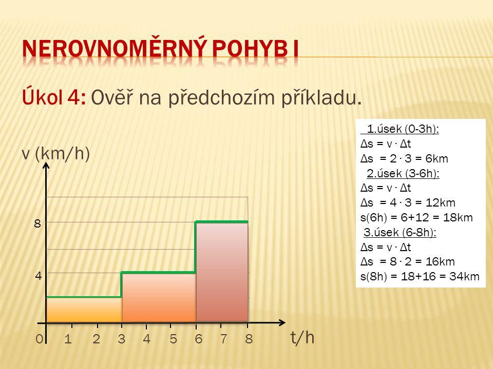 neRovnoměrný pohyb I Úkol 4: Ověř na předchozím příkladu. v (km/h)