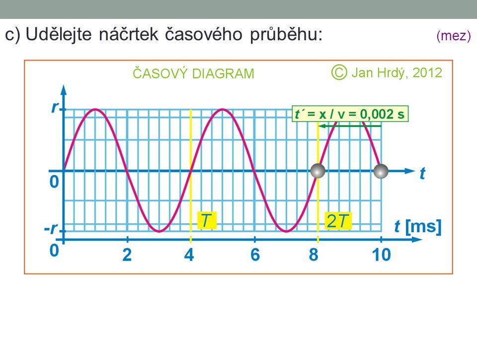 c) Udělejte náčrtek časového průběhu: (mez)