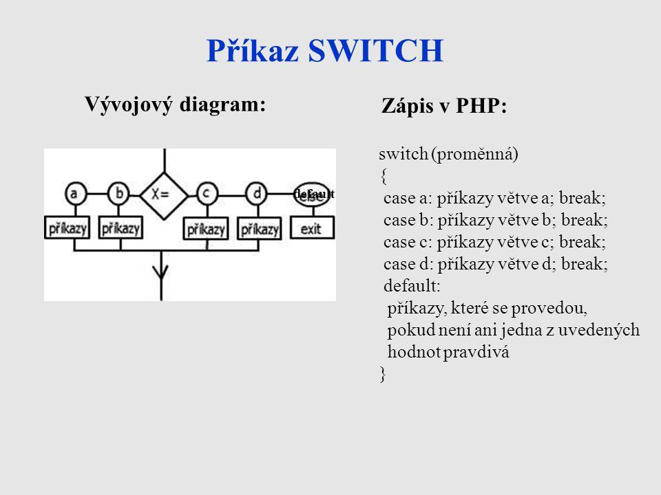Příkaz SWITCH Vývojový diagram: Zápis v PHP: switch (proměnná) {
