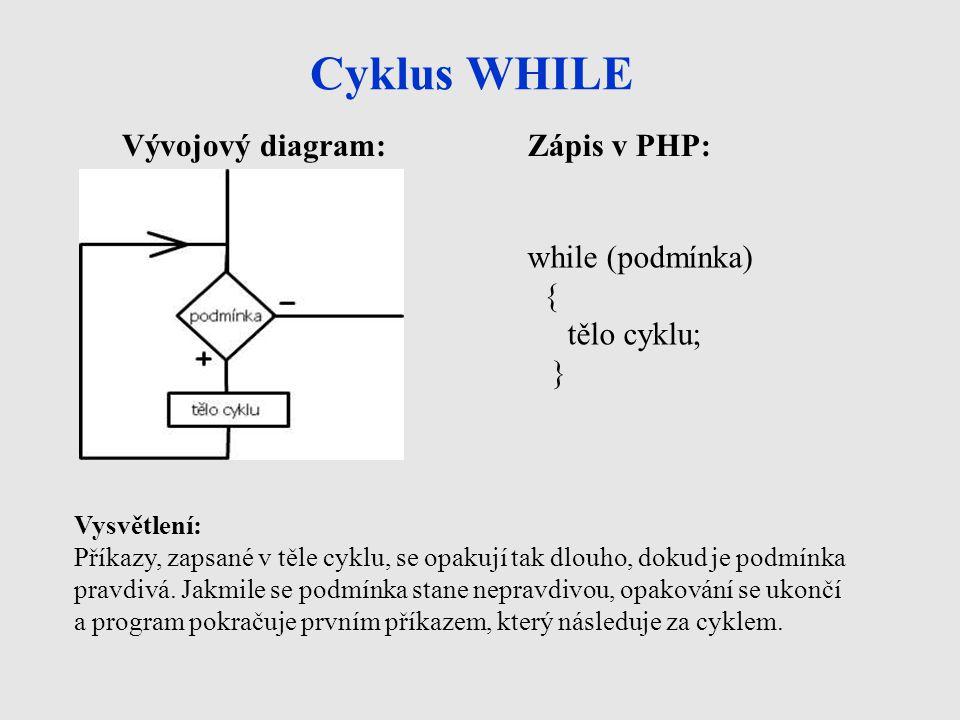 Cyklus WHILE Vývojový diagram: Zápis v PHP: while (podmínka) {
