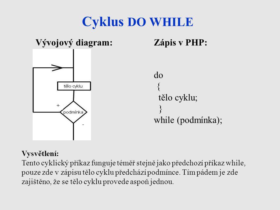 Cyklus DO WHILE Vývojový diagram: Zápis v PHP: do { tělo cyklu; }