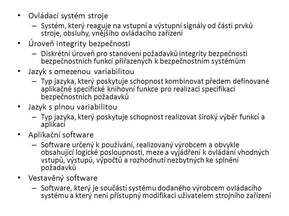 Ovládací systém stroje Úroveň integrity bezpečnosti