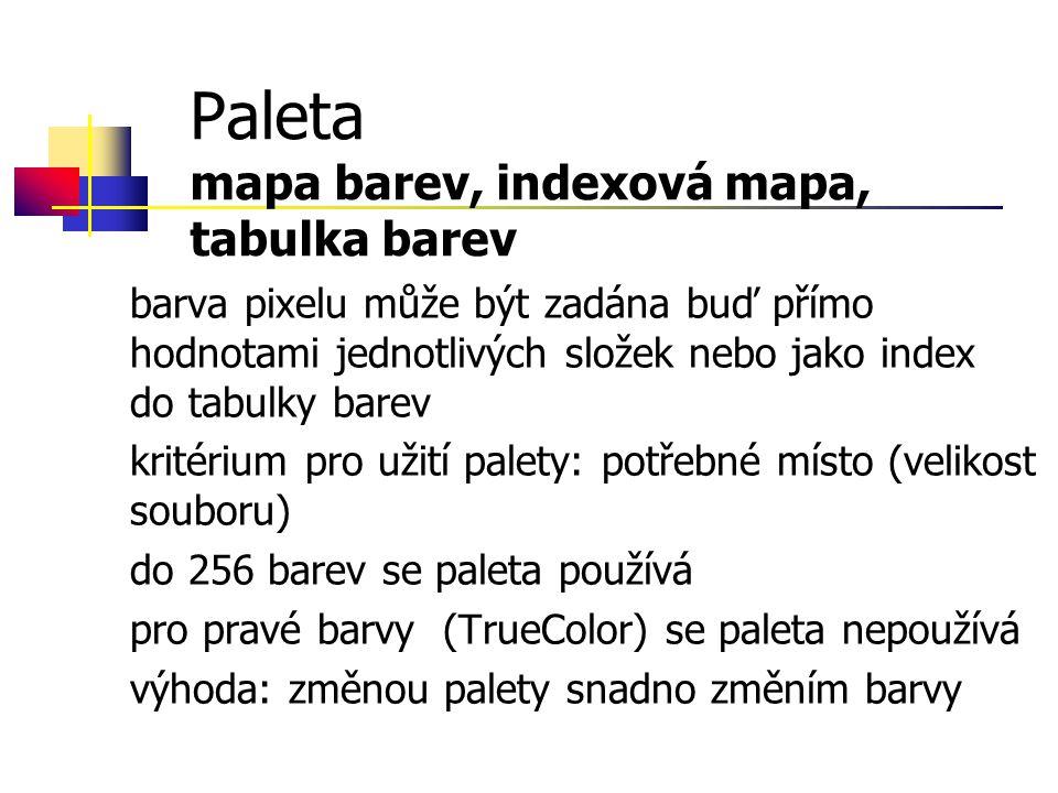 Paleta mapa barev, indexová mapa, tabulka barev
