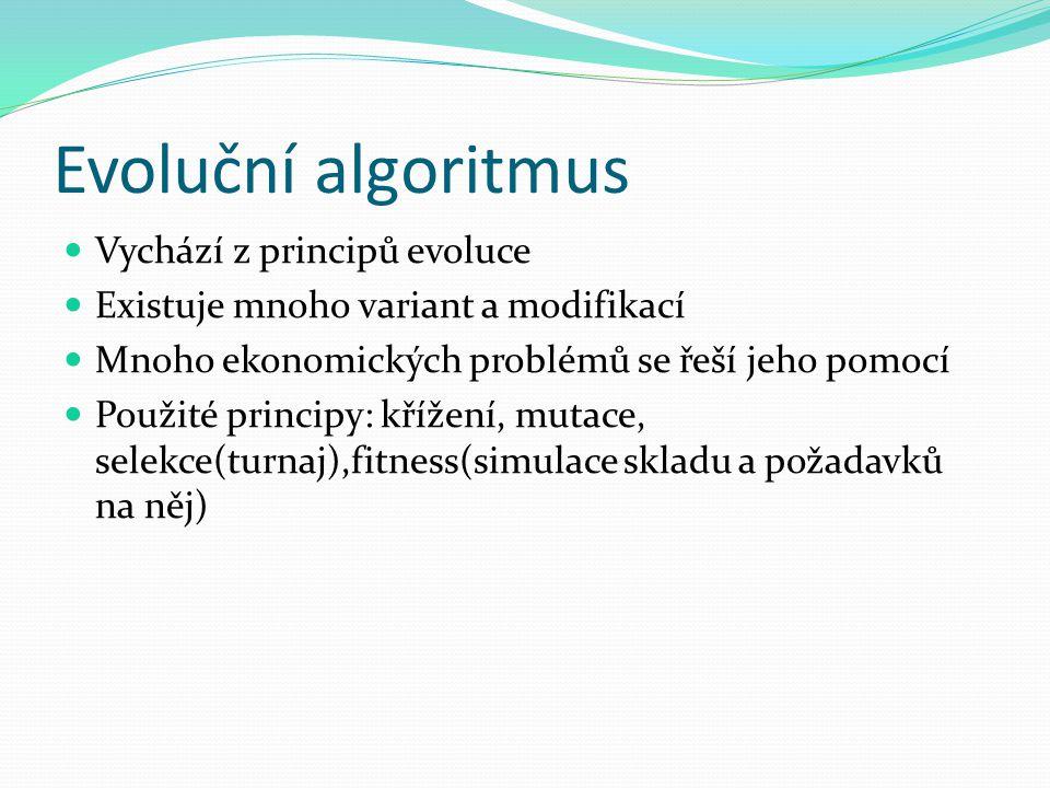 Evoluční algoritmus Vychází z principů evoluce