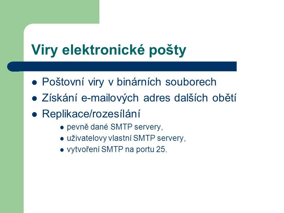 Viry elektronické pošty