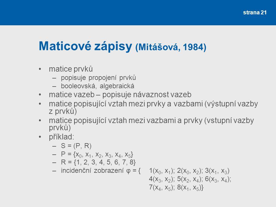 Maticové zápisy (Mitášová, 1984)