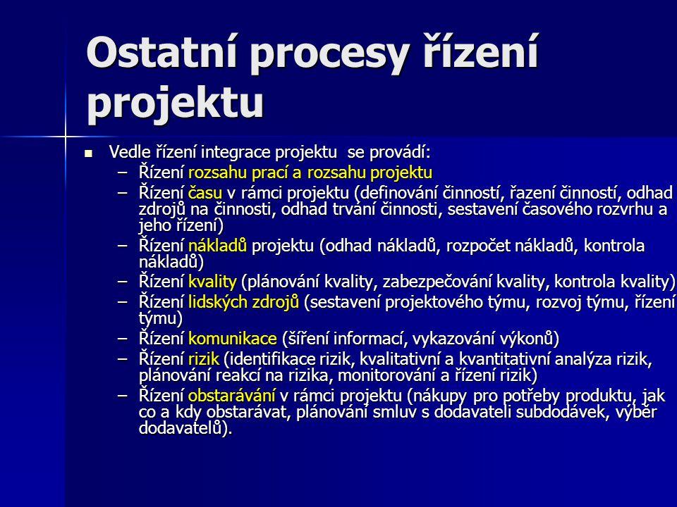 Ostatní procesy řízení projektu