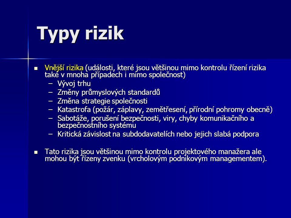 Typy rizik Vnější rizika (události, které jsou většinou mimo kontrolu řízení rizika také v mnoha případech i mimo společnost)