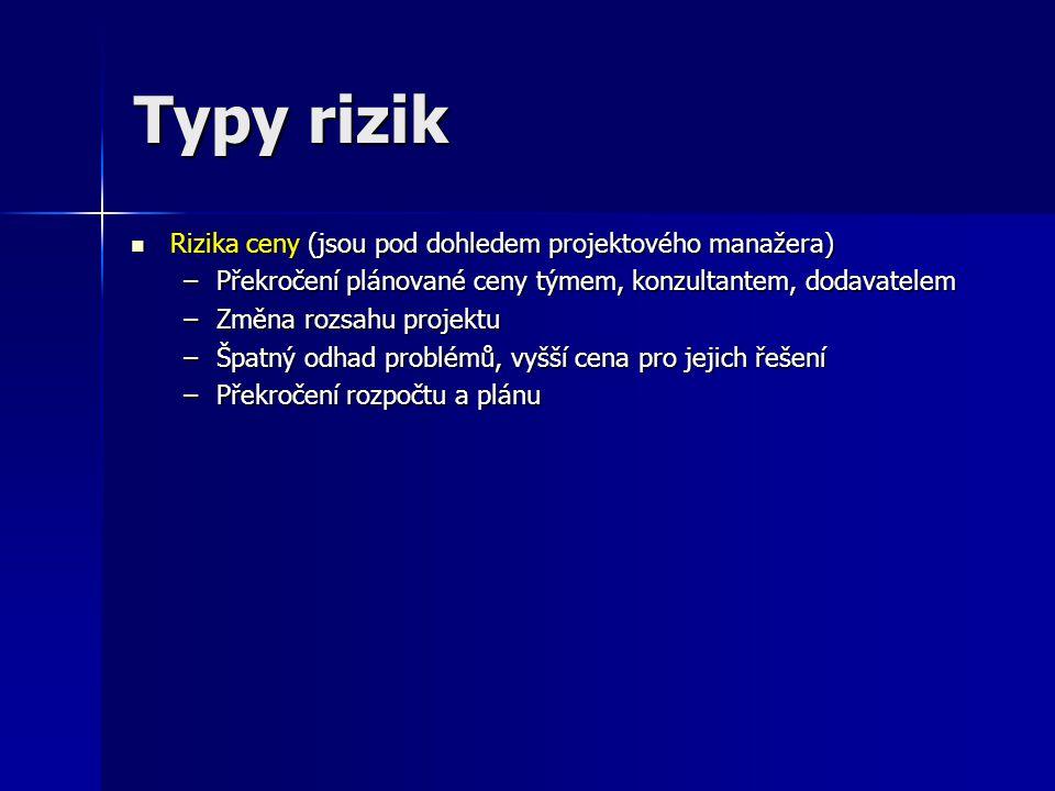 Typy rizik Rizika ceny (jsou pod dohledem projektového manažera)