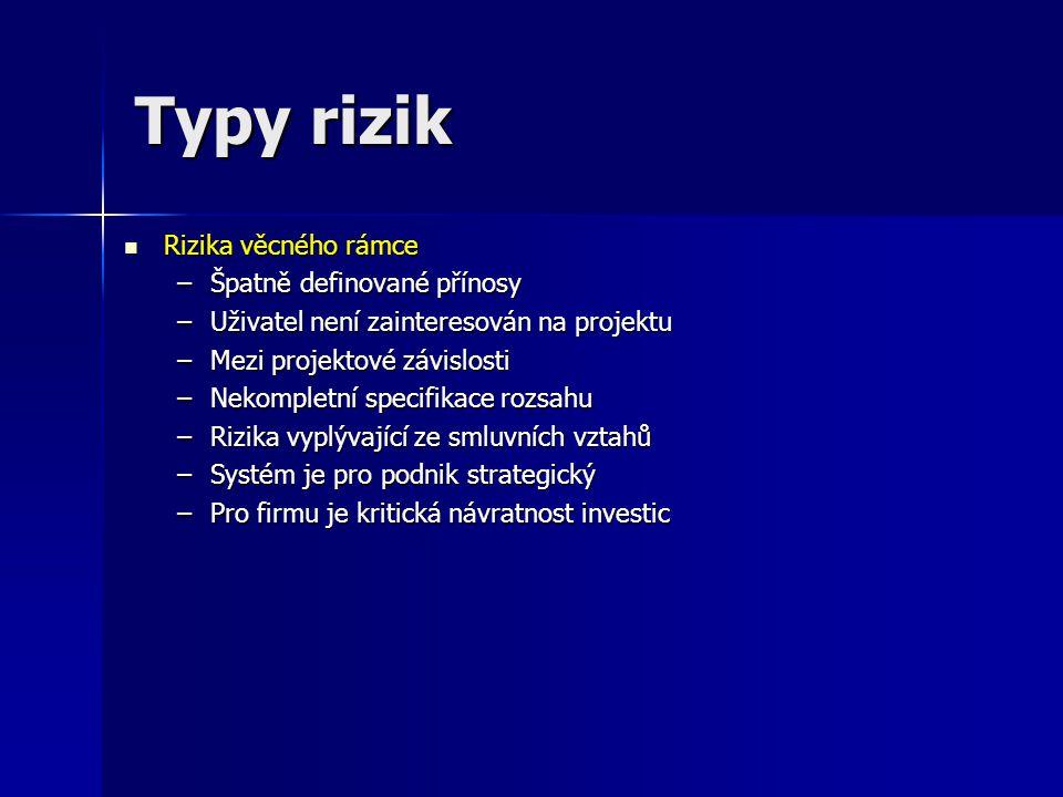 Typy rizik Rizika věcného rámce Špatně definované přínosy