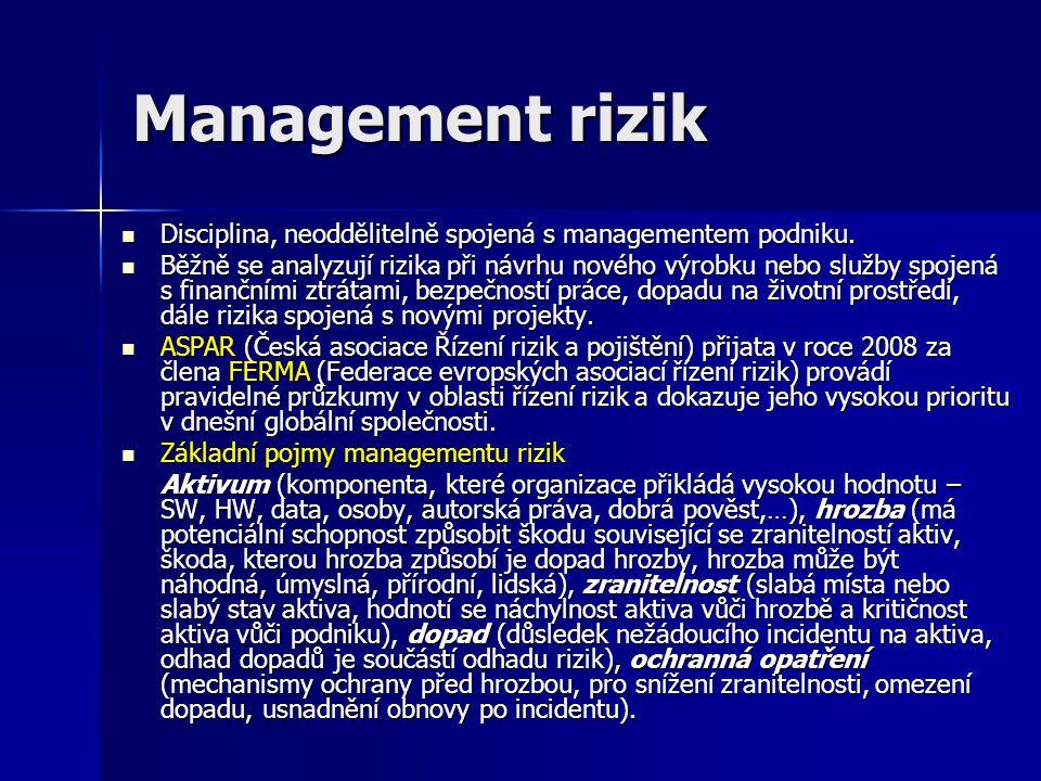 Management rizik Disciplina, neoddělitelně spojená s managementem podniku.