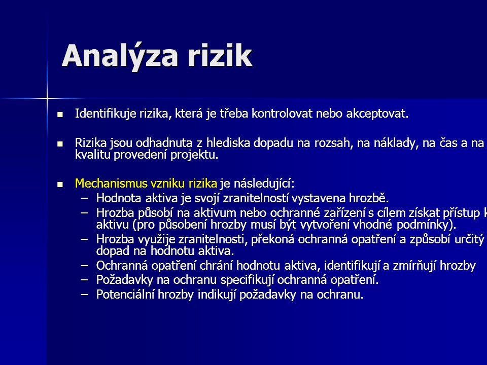 Analýza rizik Identifikuje rizika, která je třeba kontrolovat nebo akceptovat.