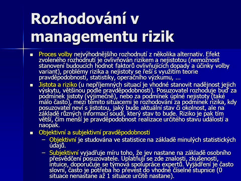 Rozhodování v managementu rizik
