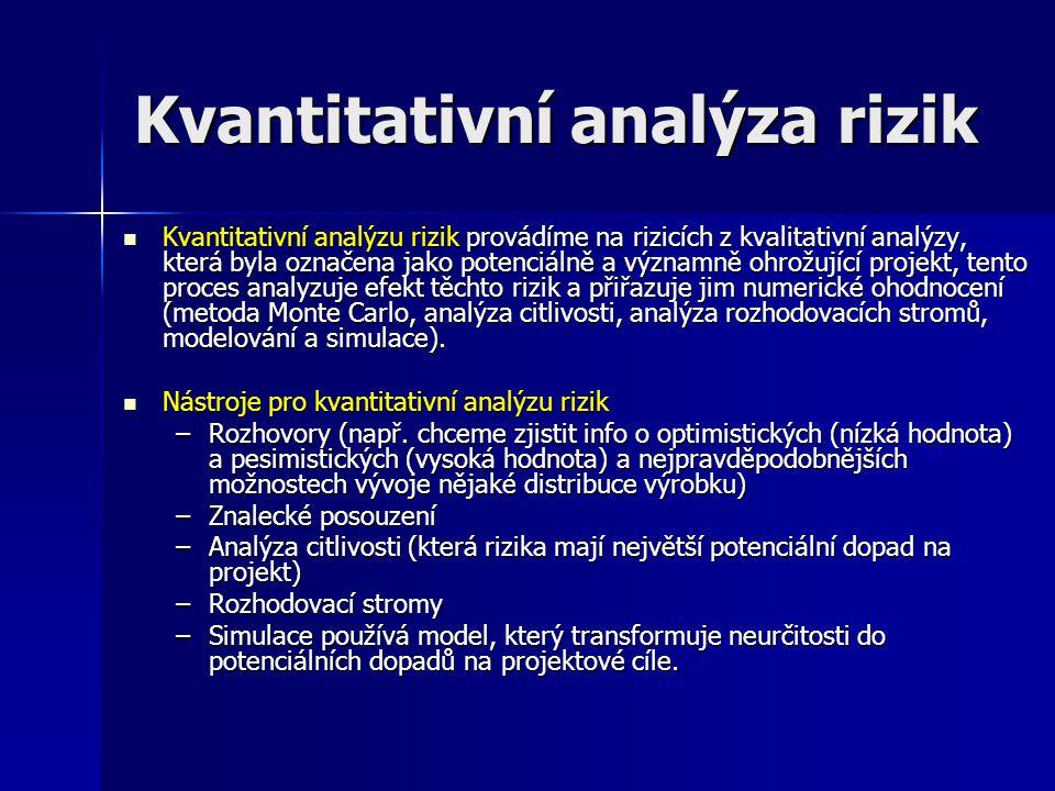 Kvantitativní analýza rizik