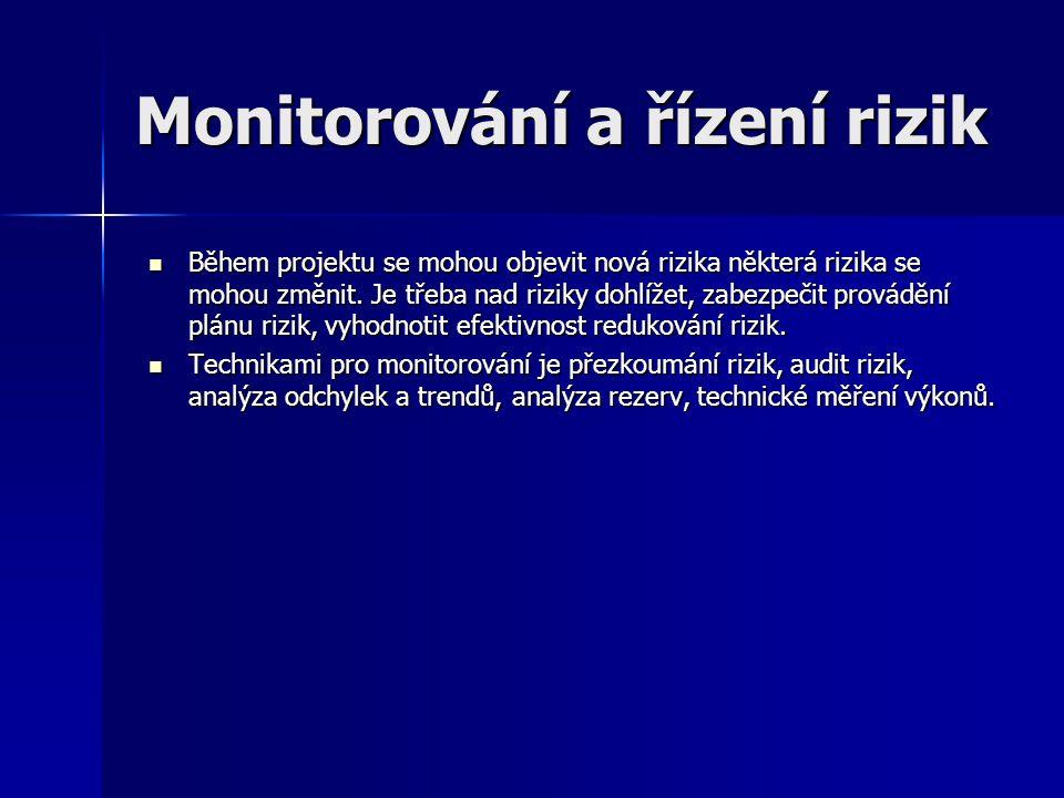 Monitorování a řízení rizik