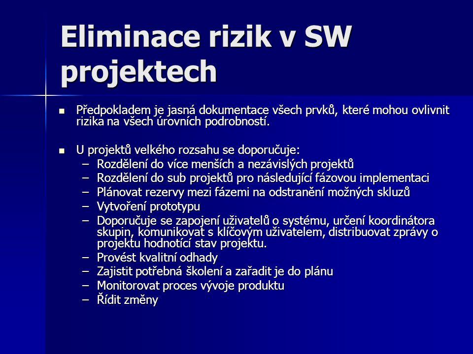 Eliminace rizik v SW projektech