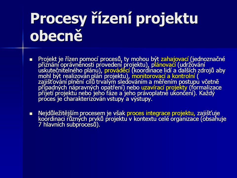 Procesy řízení projektu obecně