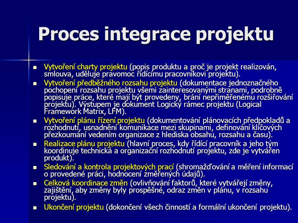 Proces integrace projektu