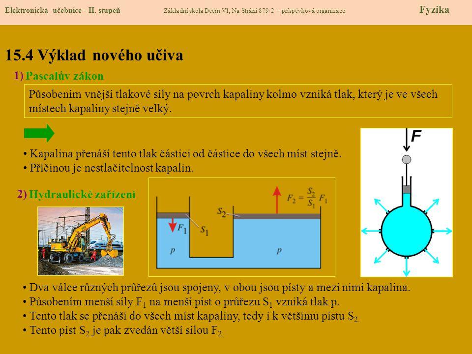15.4 Výklad nového učiva 1) Pascalův zákon