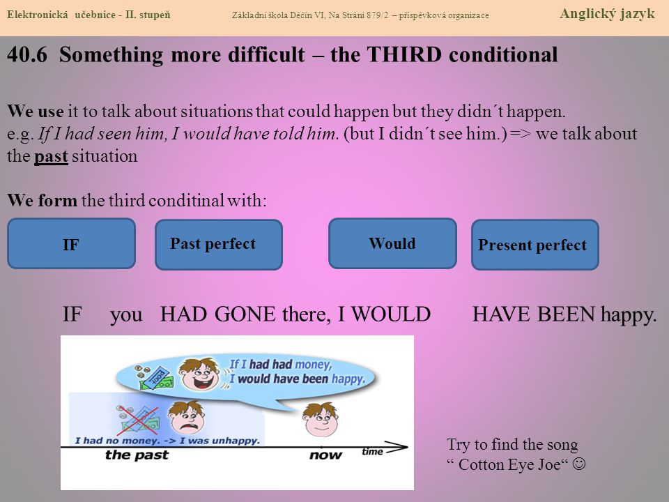 40.6 Something more difficult – the THIRD conditional