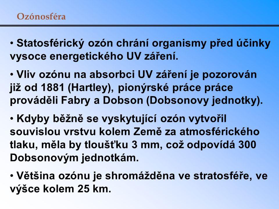 Většina ozónu je shromážděna ve stratosféře, ve výšce kolem 25 km.