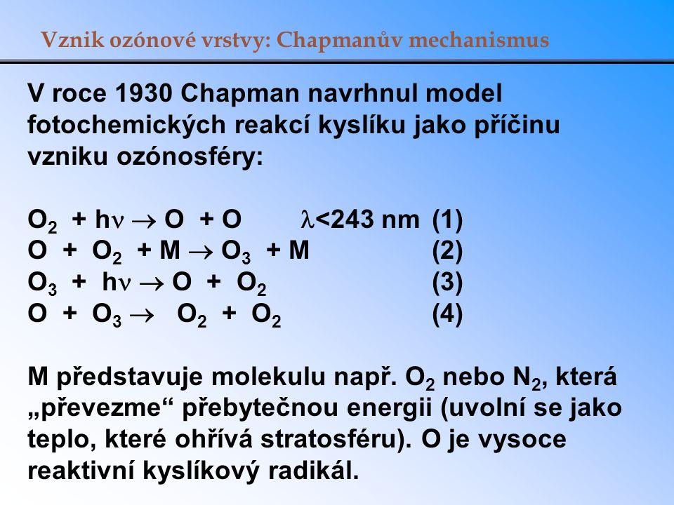 Vznik ozónové vrstvy: Chapmanův mechanismus