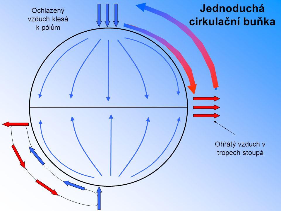 Jednoduchá cirkulační buňka
