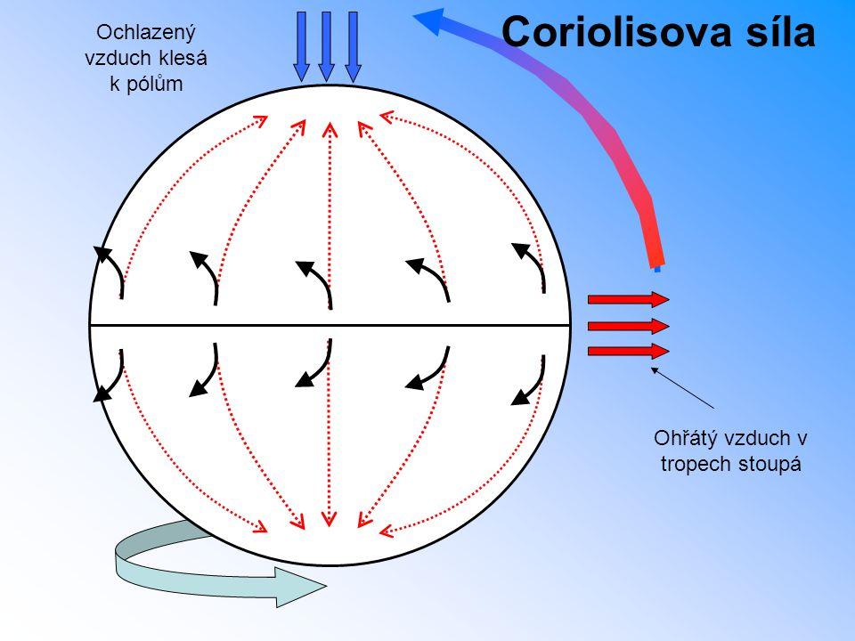 Coriolisova síla Ochlazený vzduch klesá k pólům