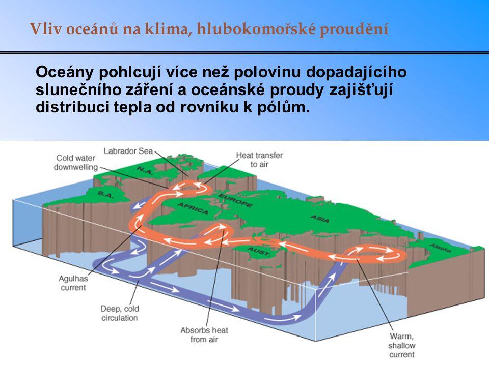 Vliv oceánů na klima, hlubokomořské proudění