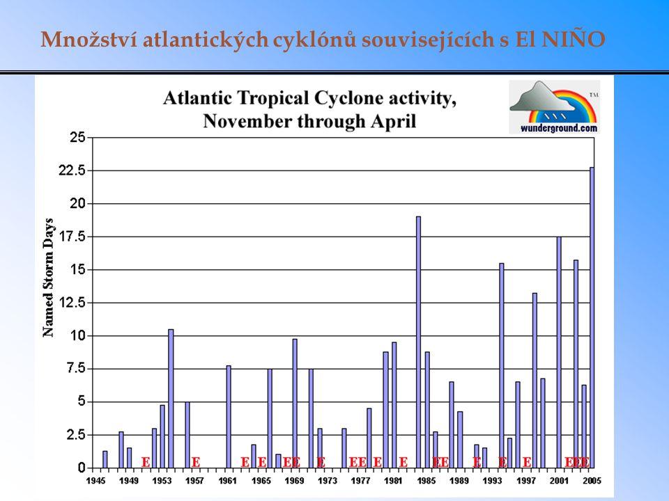 Množství atlantických cyklónů souvisejících s El NIÑO