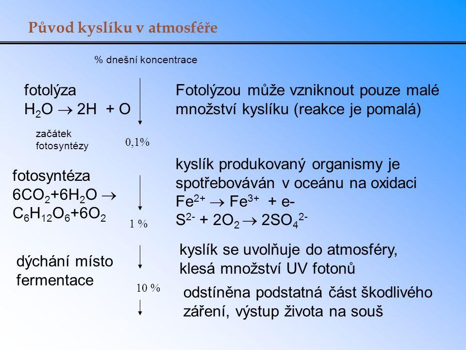 Původ kyslíku v atmosféře