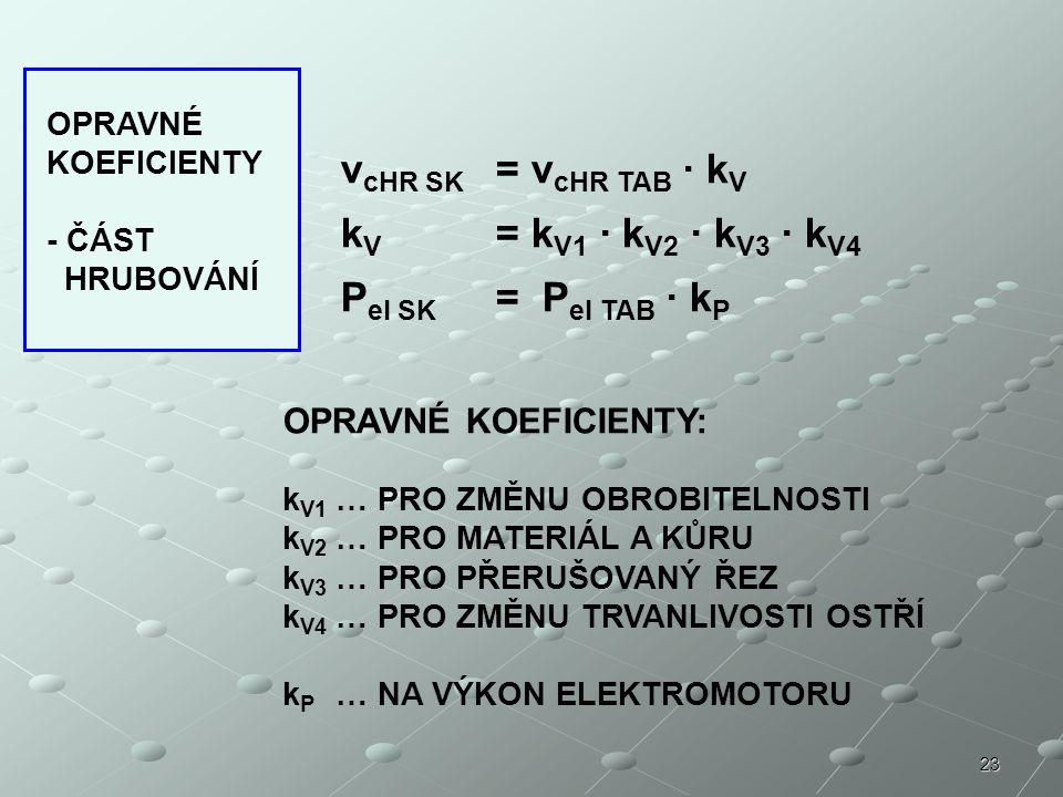 vcHR SK = vcHR TAB ∙ kV kV = kV1 ∙ kV2 ∙ kV3 ∙ kV4