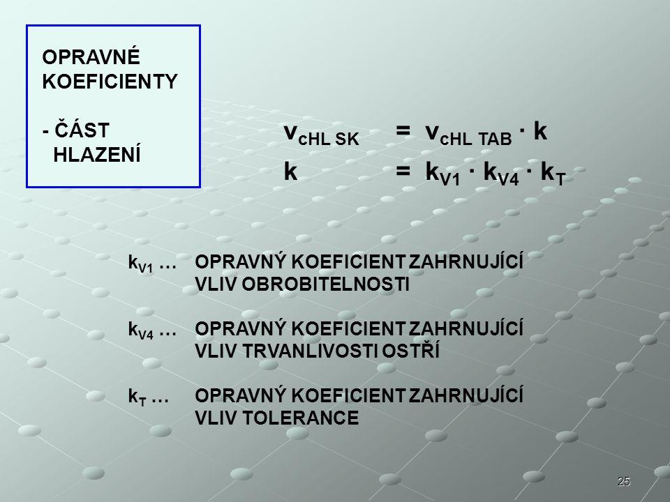 k = kV1 ∙ kV4 ∙ kT vcHL SK = vcHL TAB ∙ k OPRAVNÉ KOEFICIENTY - ČÁST