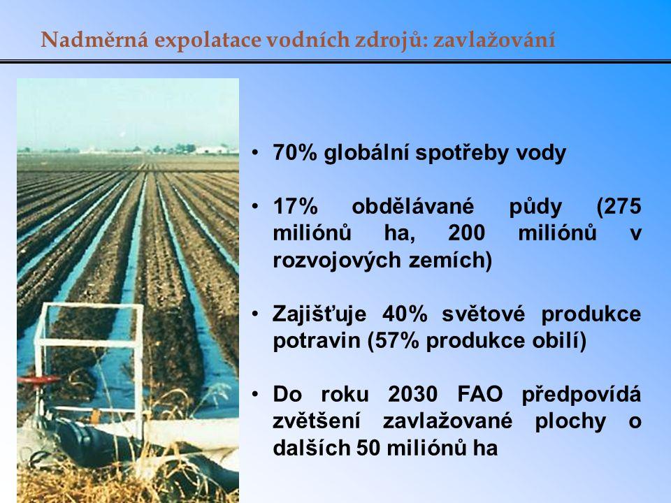 Nadměrná expolatace vodních zdrojů: zavlažování