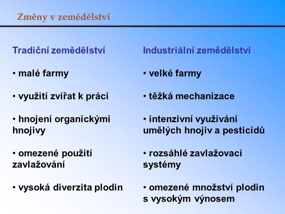 Změny v zemědělství Tradiční zemědělství. malé farmy. využití zvířat k práci. hnojení organickými hnojivy.