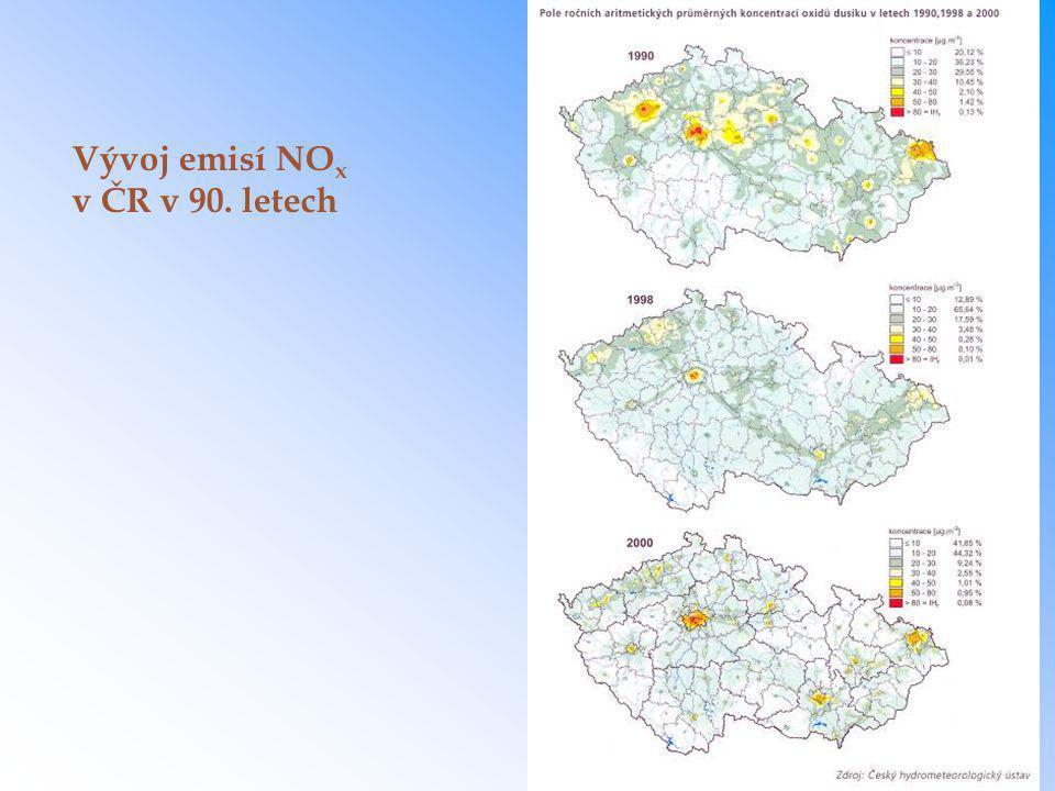 Vývoj emisí NOx v ČR v 90. letech