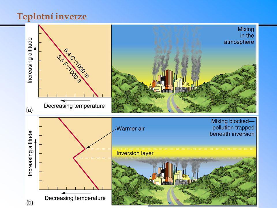 Teplotní inverze