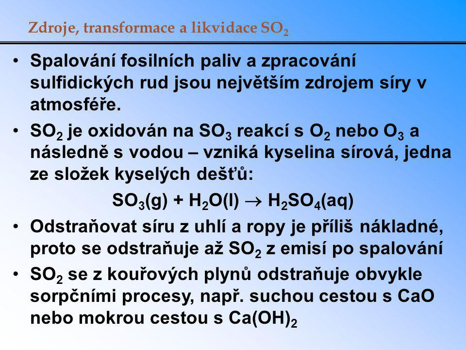 Zdroje, transformace a likvidace SO2