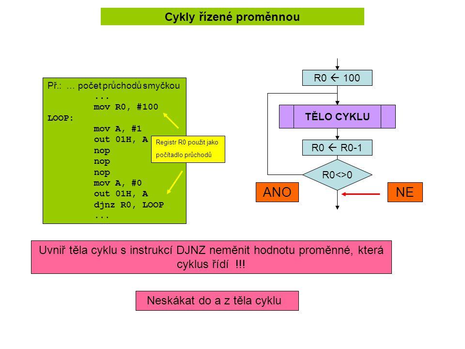 Cykly řízené proměnnou