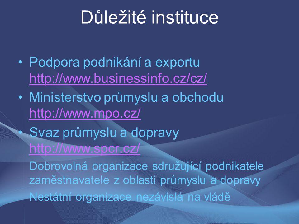 Důležité instituce Podpora podnikání a exportu http://www.businessinfo.cz/cz/ Ministerstvo průmyslu a obchodu http://www.mpo.cz/