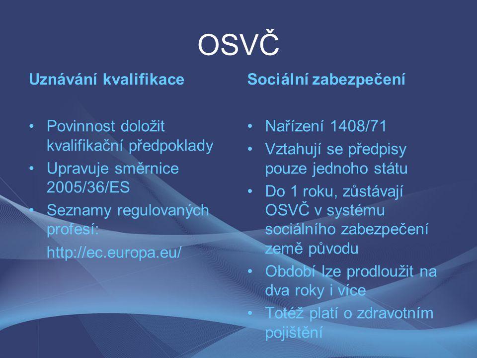 OSVČ Uznávání kvalifikace Sociální zabezpečení