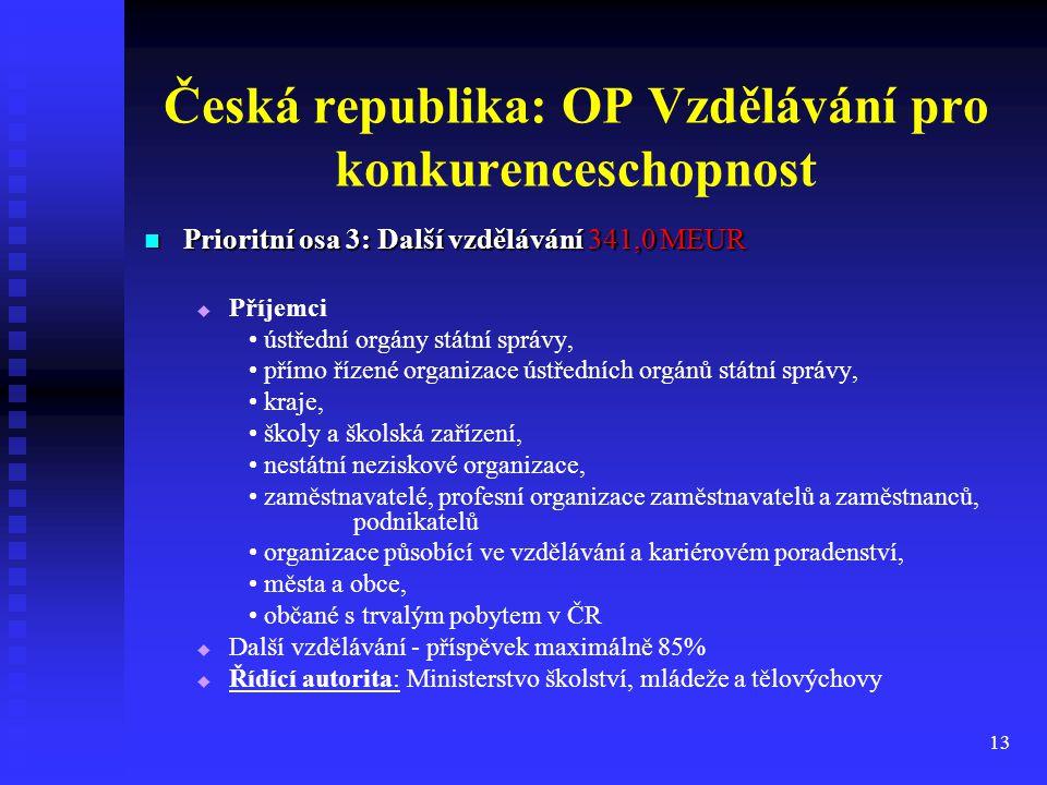 Česká republika: OP Vzdělávání pro konkurenceschopnost