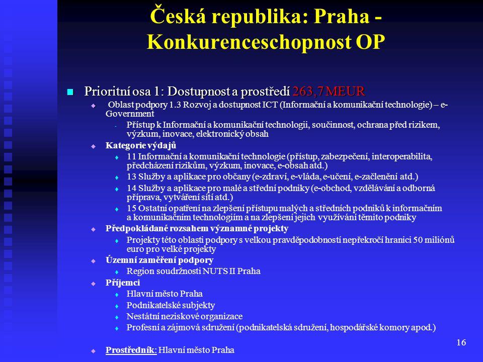 Česká republika: Praha - Konkurenceschopnost OP