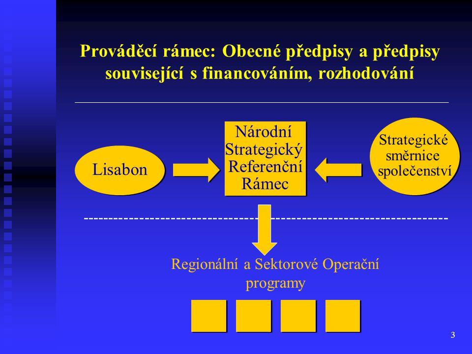 Regionální a Sektorové Operační programy